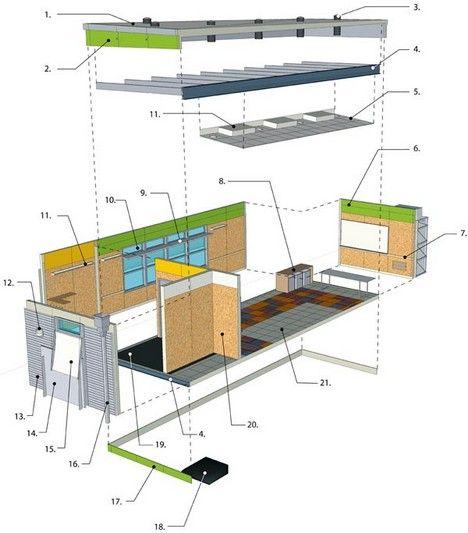 Modular Classroom Llc ~ Durability adaptability building service life planning